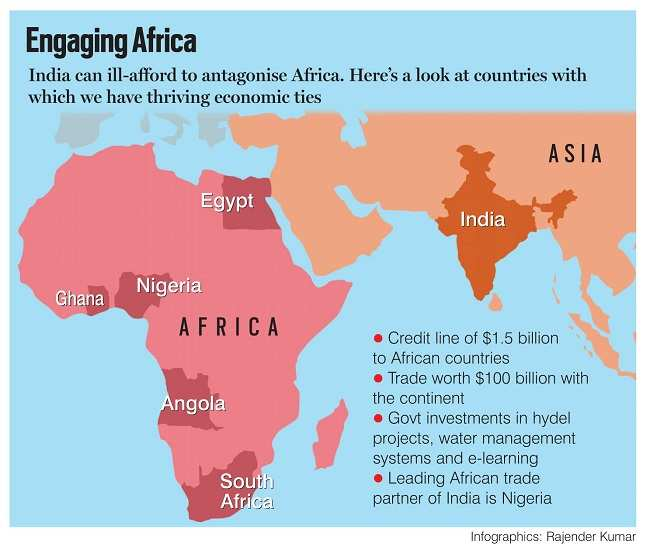 Engaging Africa