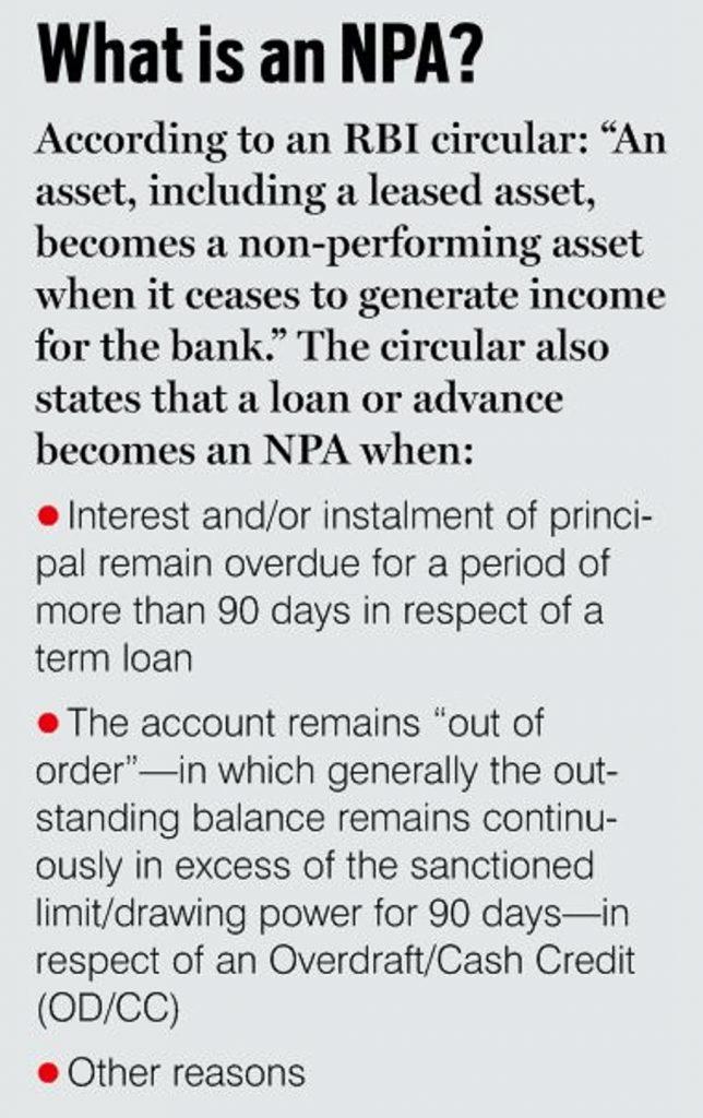 Bumbling Banks